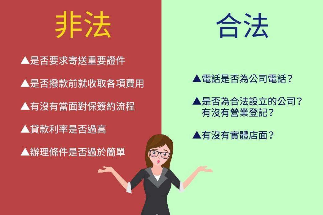 高雄機車借款案例-weng3